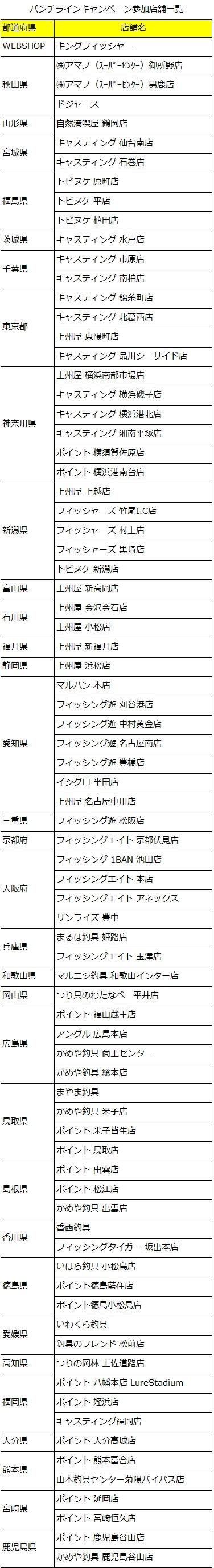 パンチラインキャンペーン参加店一覧5.jpg
